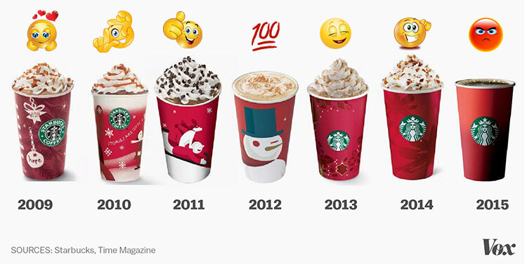 Starbucks holiday cup design criticism