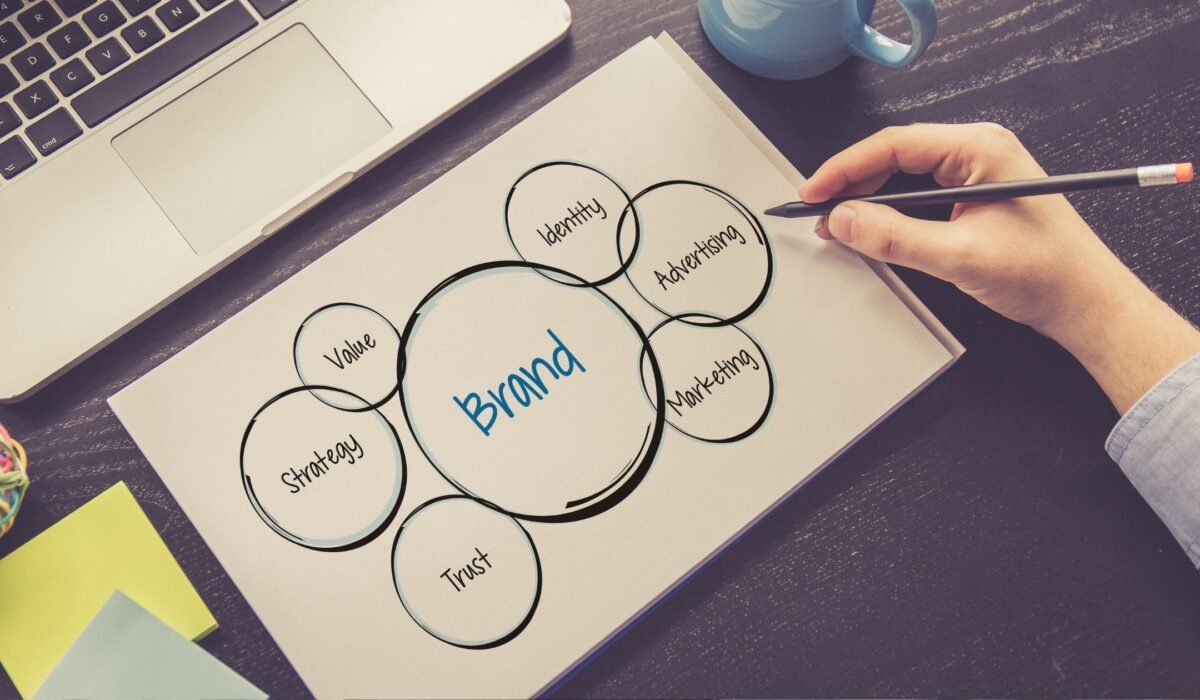 5 Tips to Make a Powerful Brand Identity
