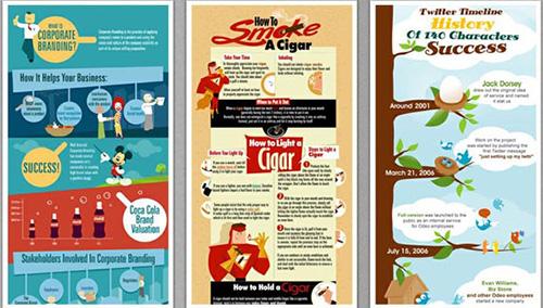 Infographic Design NJ